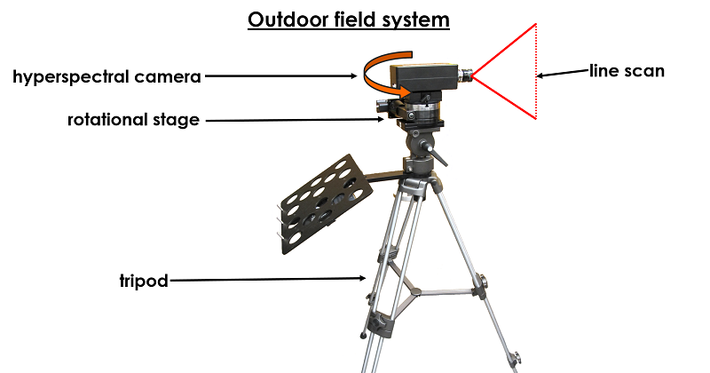 Outdoor field system resized
