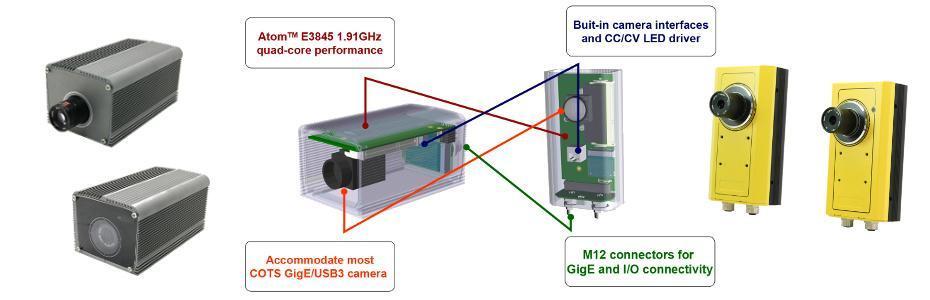 iVIS-200 Series – VOLTRIUM SYSTEMS I COMPUTING VISION I GPU