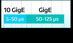 10 GigE Vision – VOLTRIUM SYSTEMS I COMPUTING VISION I GPU