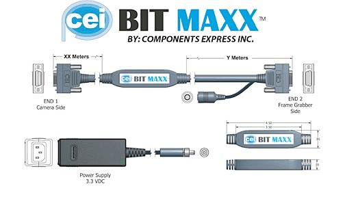 Bitmaxx Extended Distance Camera Link Cables pic1